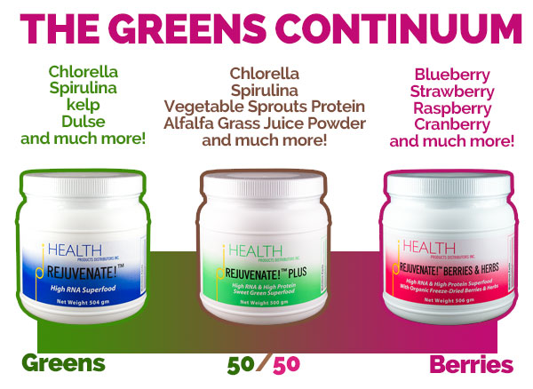 Rejuvenate! superfoods greens continuum berries herbs plus original greens RNA